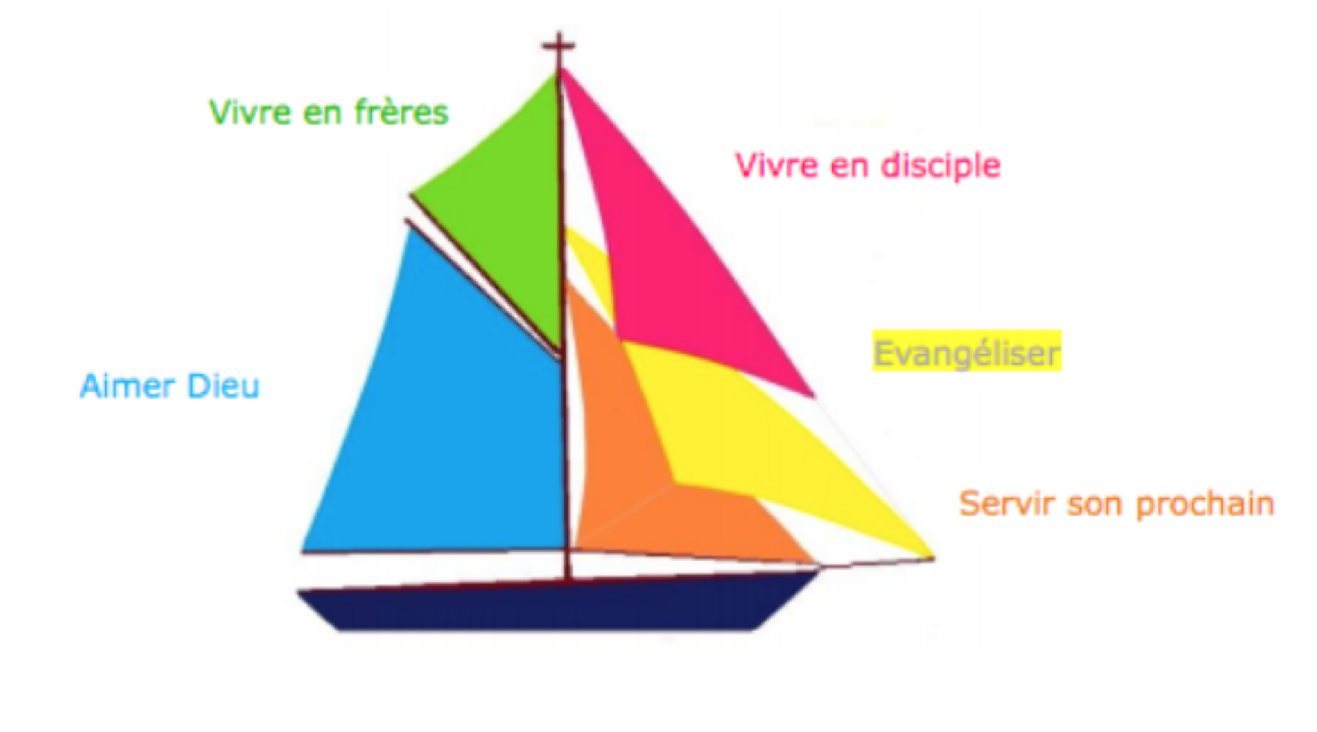 Permalink to: Notre mission